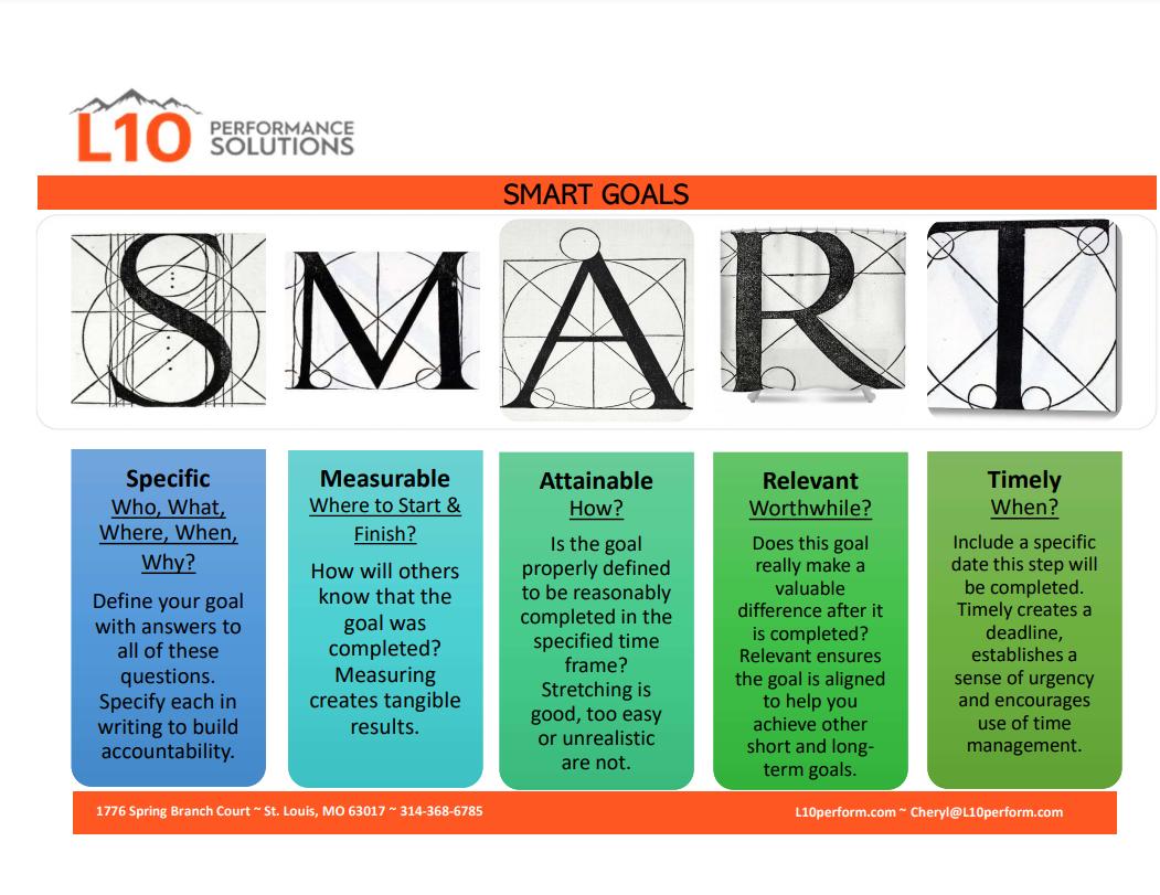 Smart Goals - Free Resource